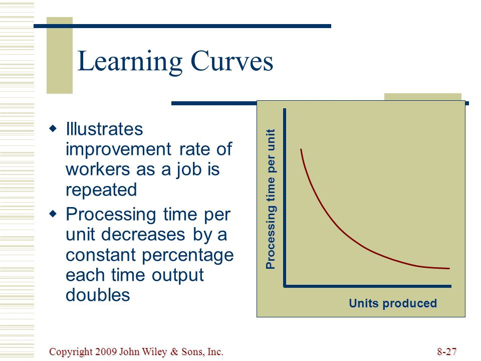 Learning Curves Units produced. Processing time per unit. Illustrates improvement rate of workers as a job is repeated.