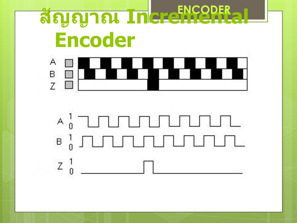 สัญญาณ Incremental Encoder