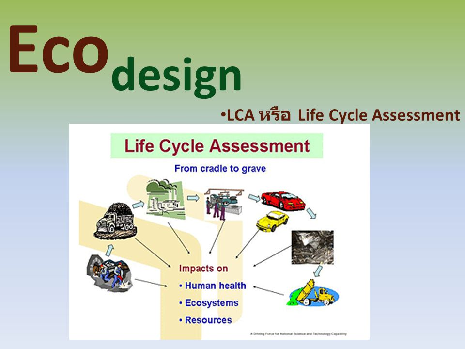 Ecodesign LCA หรือ Life Cycle Assessment