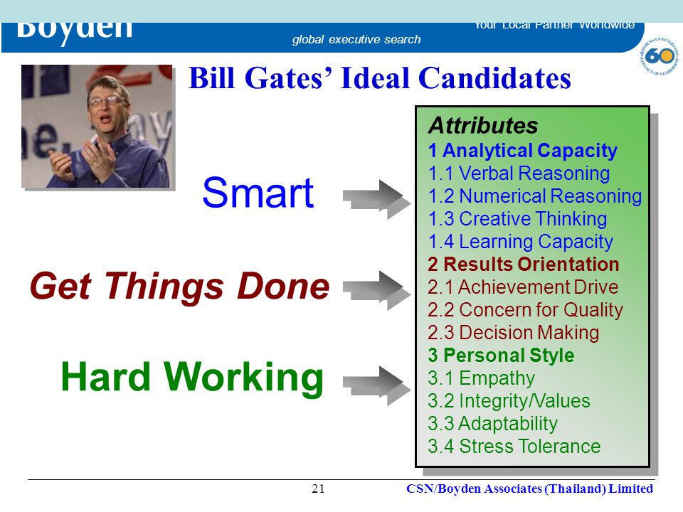 Smart Hard Working Get Things Done Bill Gates' Ideal Candidates