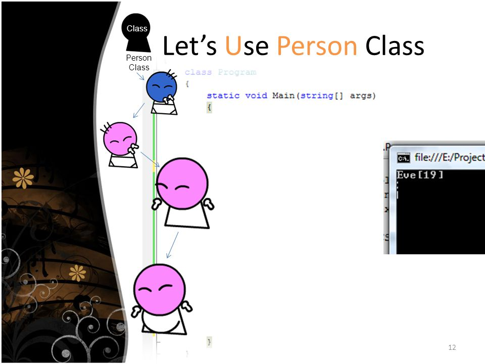 Class Person Let's Use Person Class