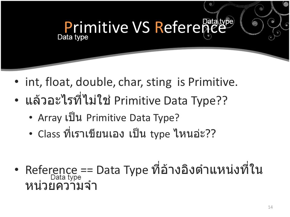 Primitive VS Reference