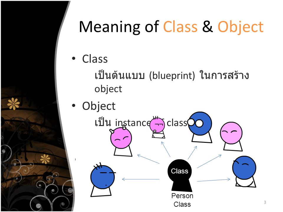 Meaning of Class & Object