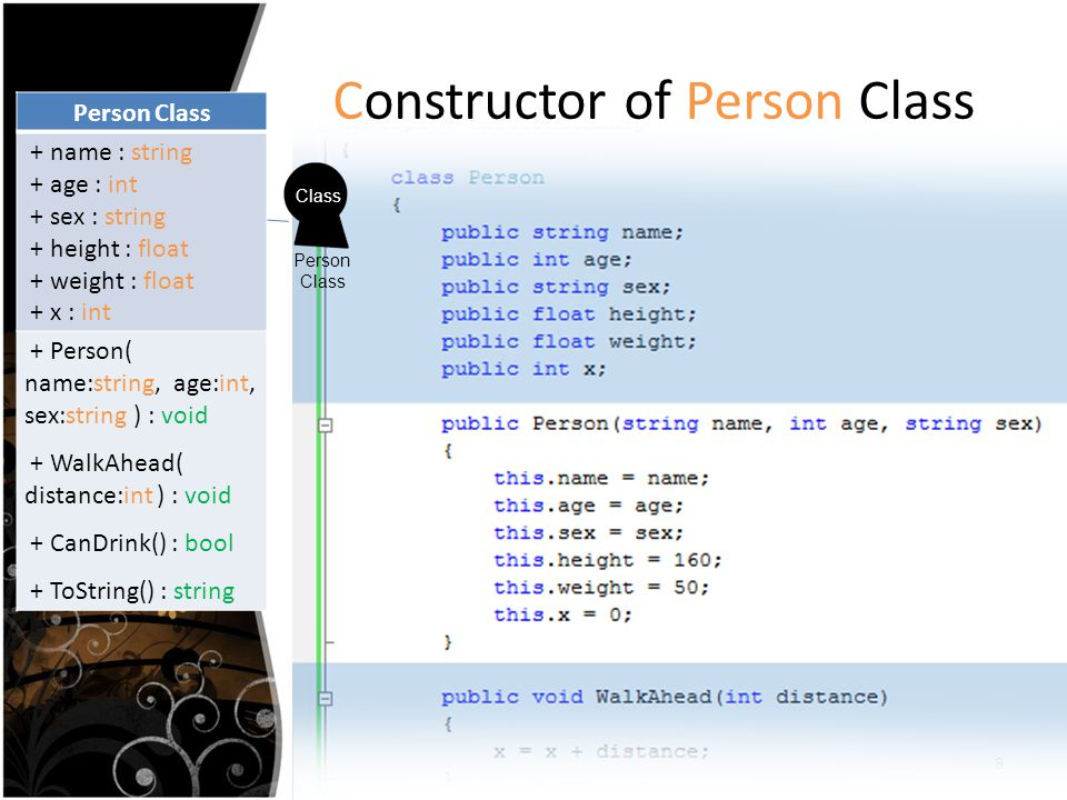 Constructor of Person Class