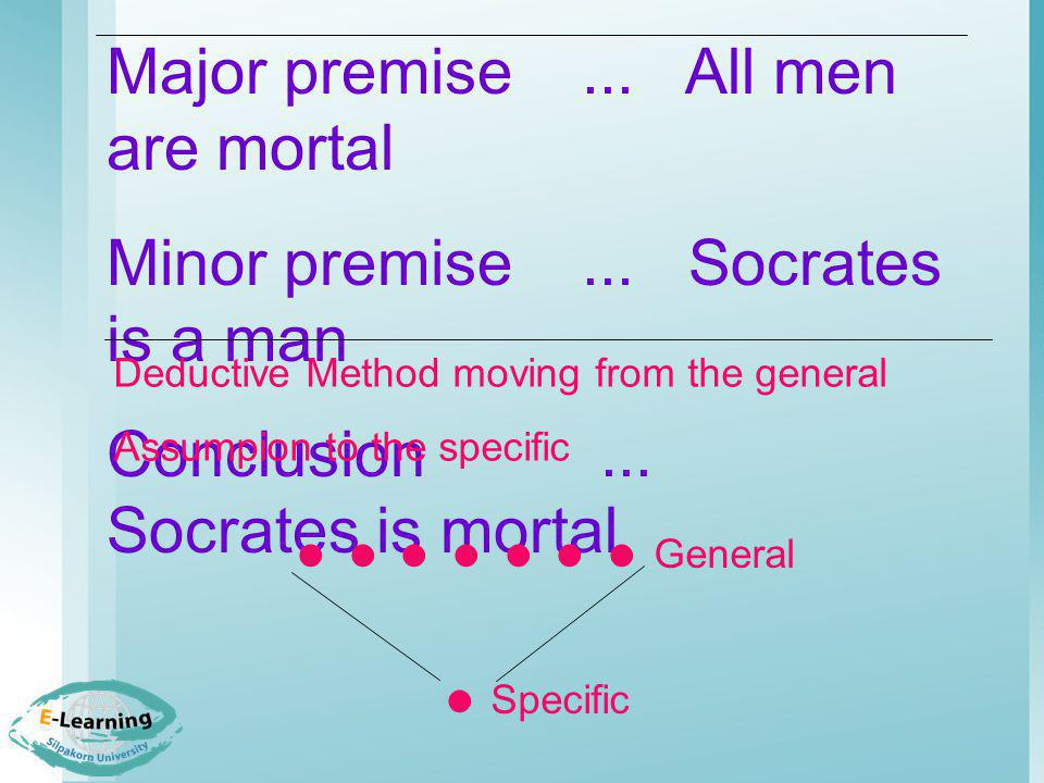 Major premise ... All men are mortal