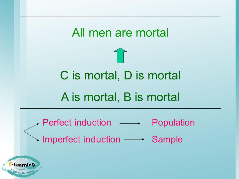 All men are mortal C is mortal, D is mortal A is mortal, B is mortal