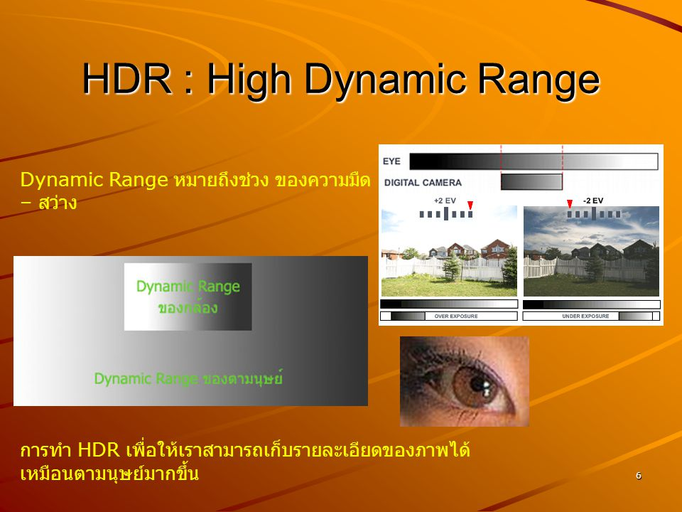 HDR : High Dynamic Range