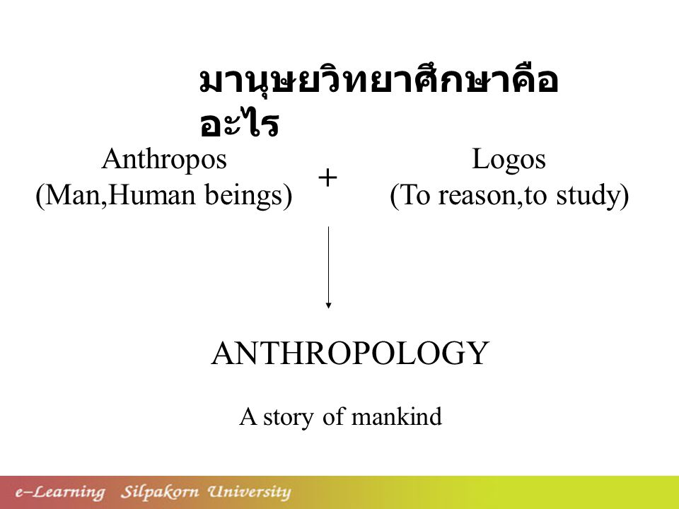 Anthropos (Man,Human beings)