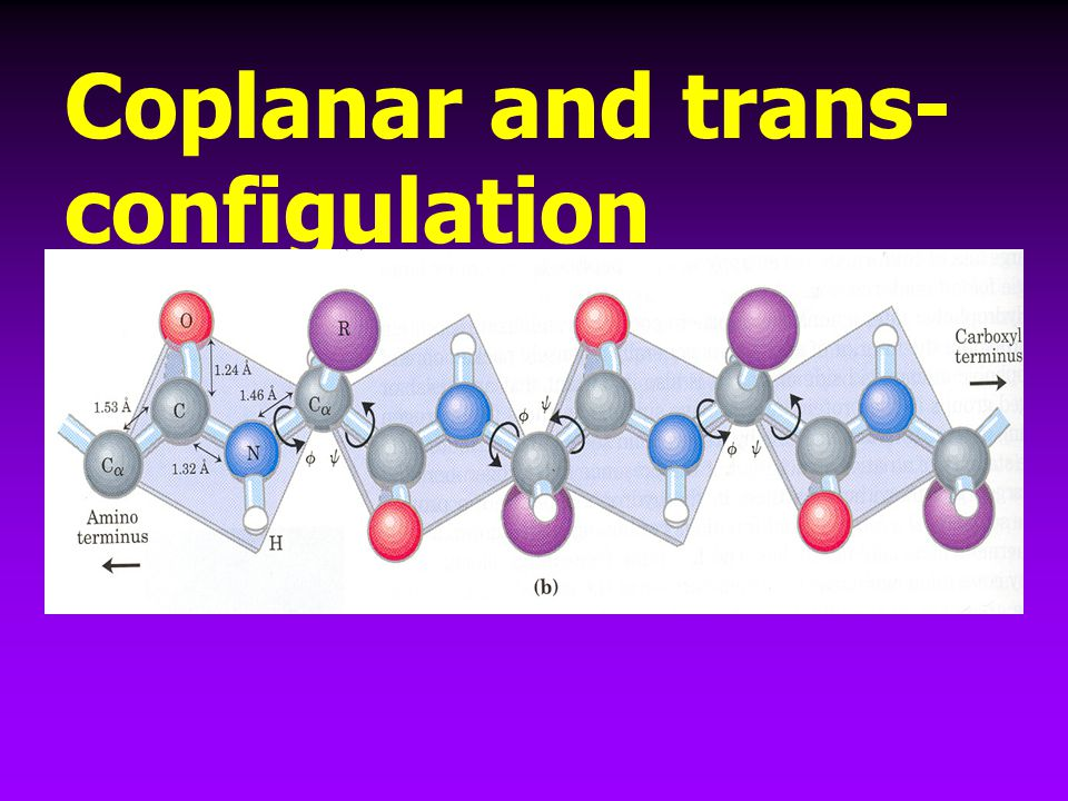 Coplanar and trans- configulation