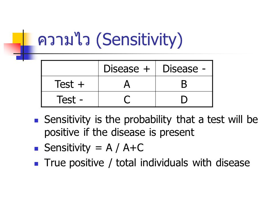 ความไว (Sensitivity) Disease + Disease - Test + A B Test - C D