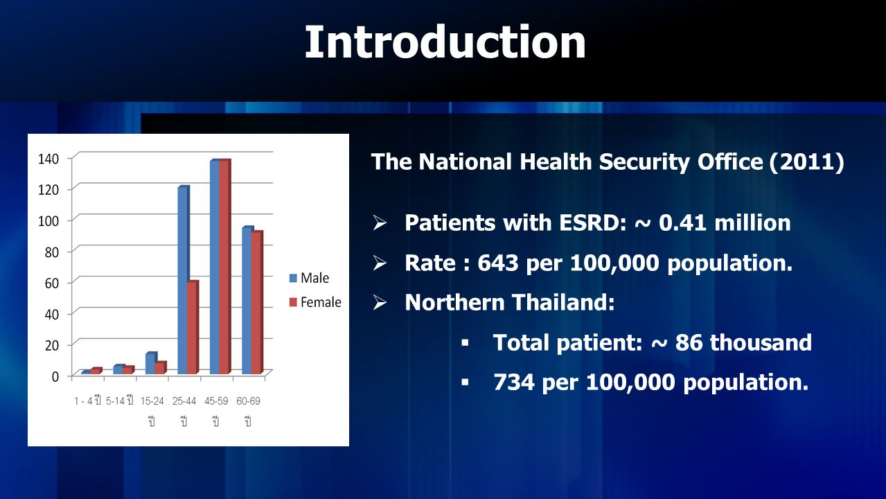 Introduction The National Health Security Office (2011)