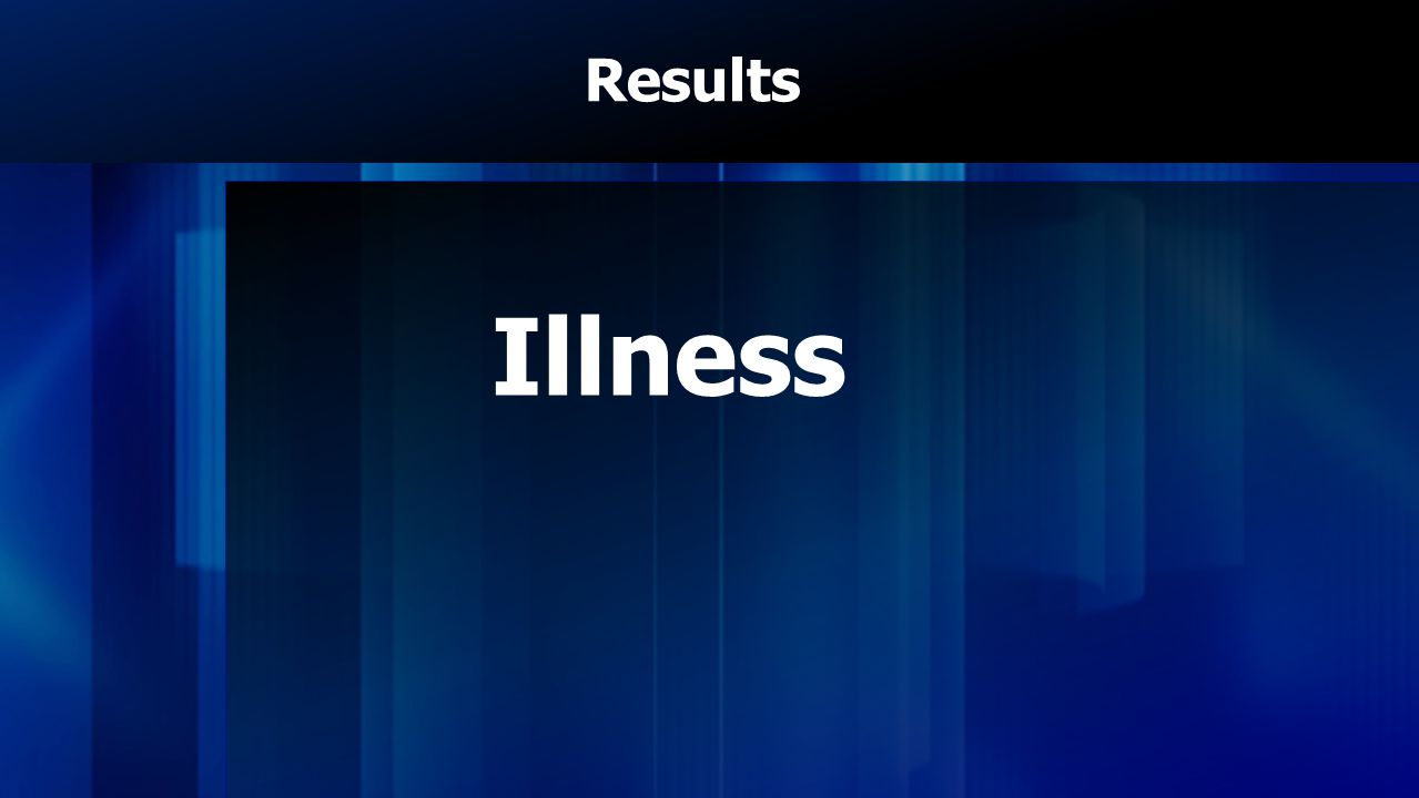 Results Illness