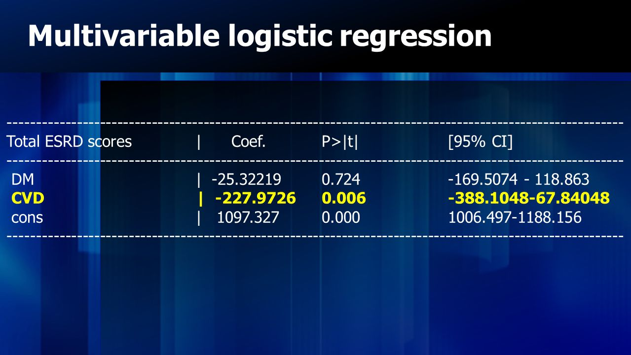 Multivariable logistic regression