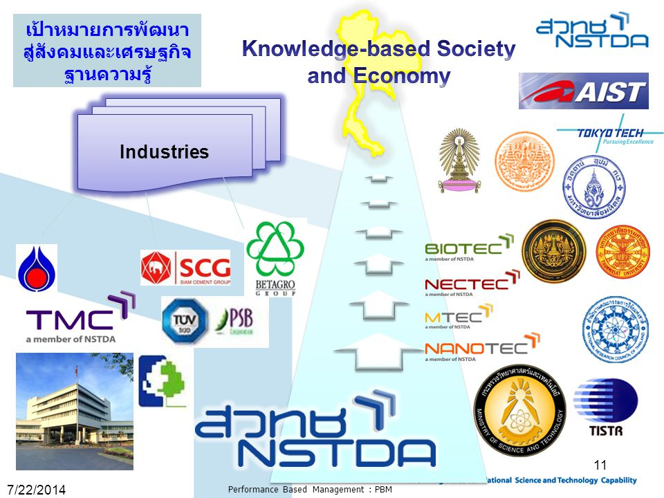 Knowledge-based Society and Economy