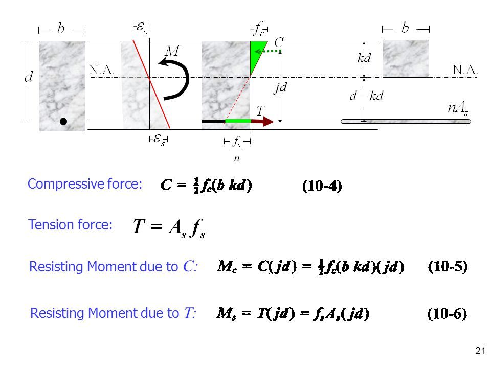jd Compressive force: Tension force: Resisting Moment due to C: Resisting Moment due to T: