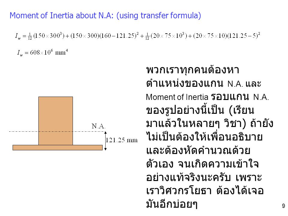 Moment of Inertia about N.A: (using transfer formula)