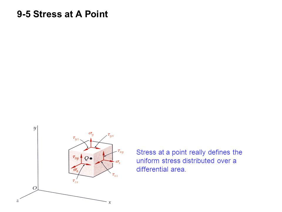 9-5 Stress at A Point Stress at a point really defines the uniform stress distributed over a differential area.