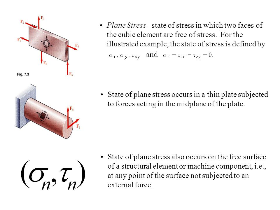 Plane Stress - state of stress in which two faces of the cubic element are free of stress. For the illustrated example, the state of stress is defined by