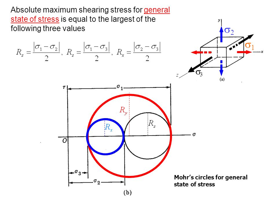 Absolute maximum shearing stress for general state of stress is equal to the largest of the following three values