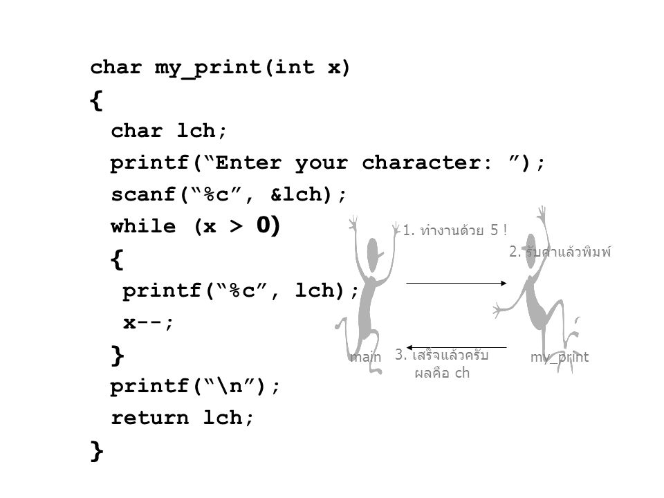 printf( Enter your character: ); scanf( %c , &lch); while (x > 0)