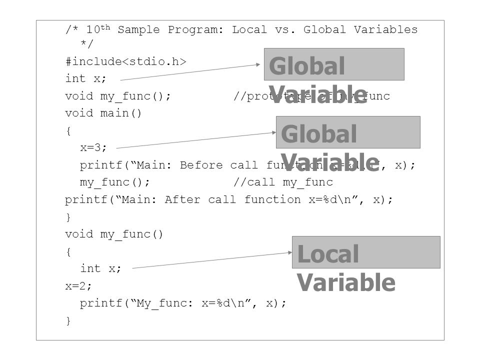 Global Variable Global Variable Local Variable