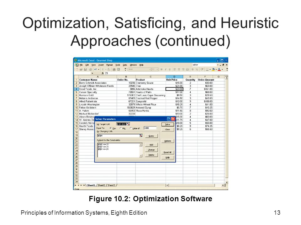 Optimization, Satisficing, and Heuristic Approaches (continued)