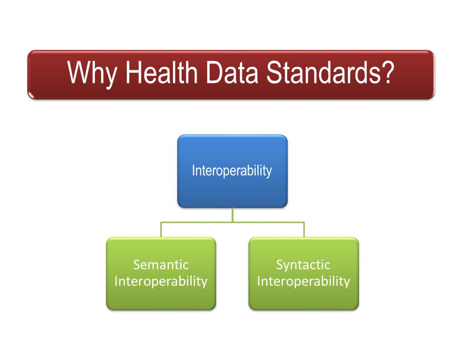 Why Health Data Standards
