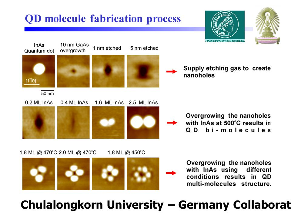 QD molecule fabrication process