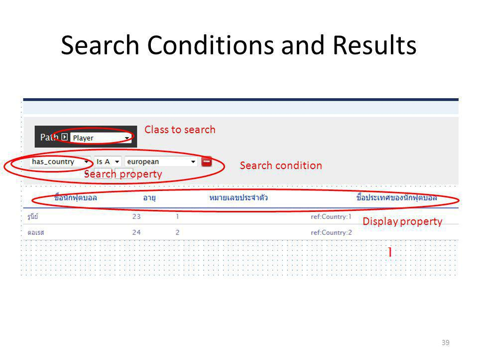 Search Conditions and Results
