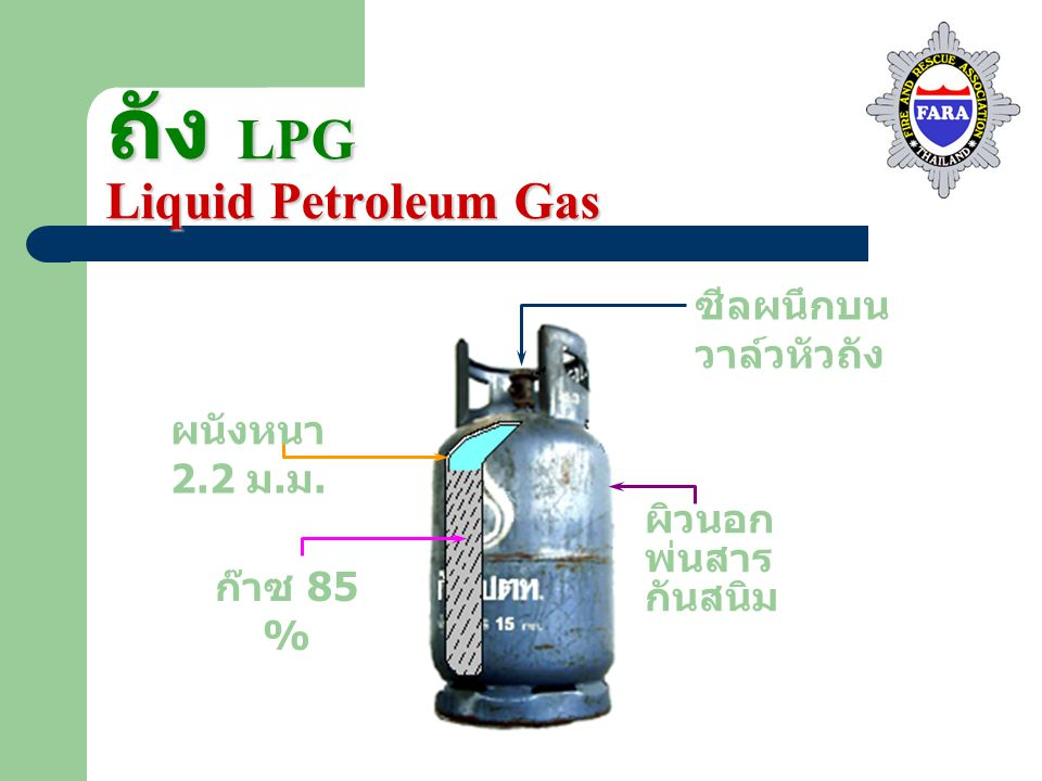 ถัง LPG Liquid Petroleum Gas