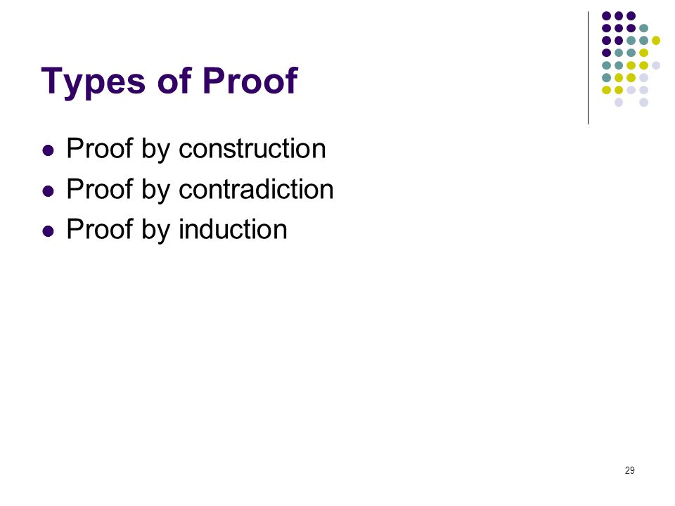 Types of Proof Proof by construction Proof by contradiction