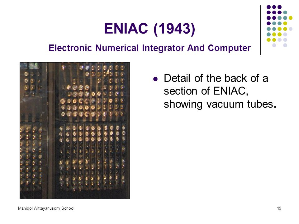 ENIAC (1943) Electronic Numerical Integrator And Computer
