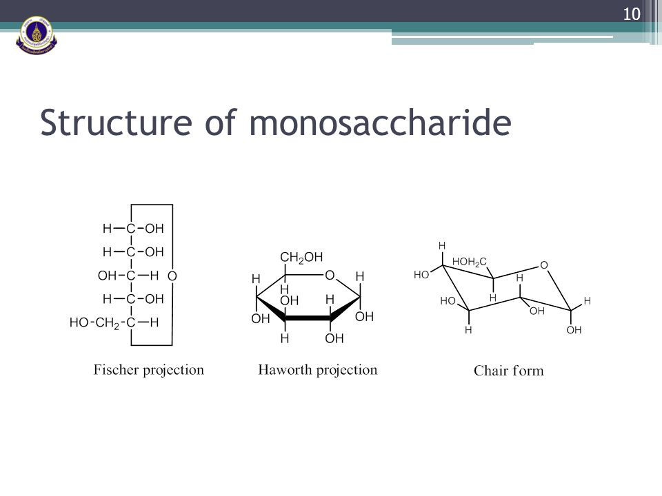 Structure of monosaccharide