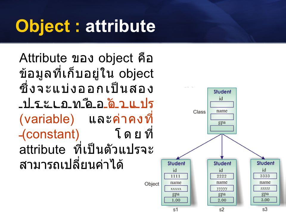 Object : attribute