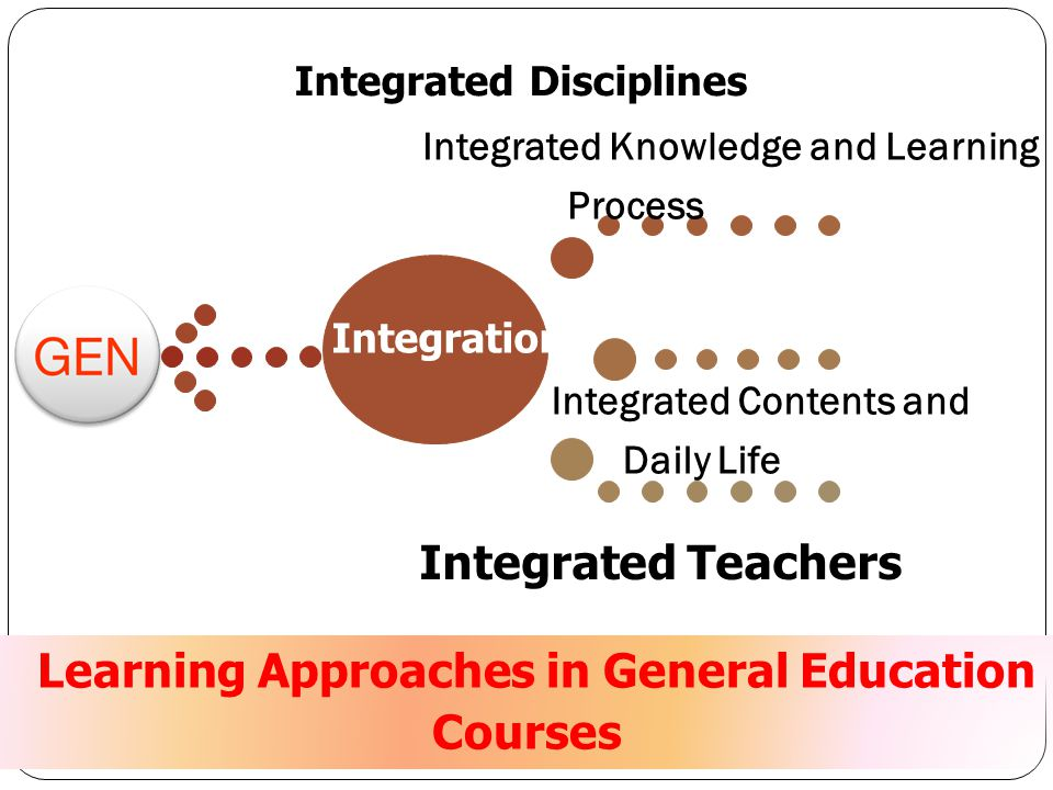 Learning Approaches in General Education Courses