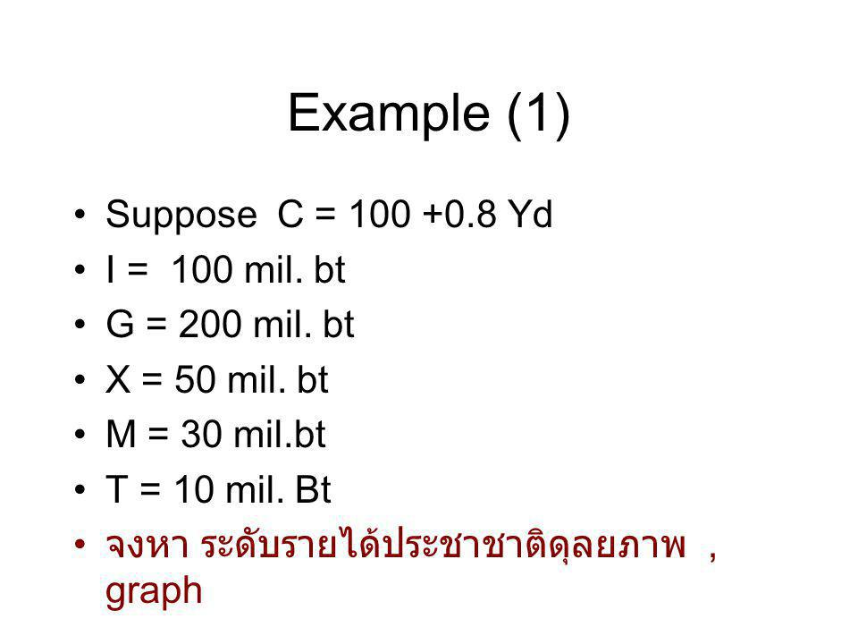 Example (1) Suppose C = 100 +0.8 Yd I = 100 mil. bt G = 200 mil. bt