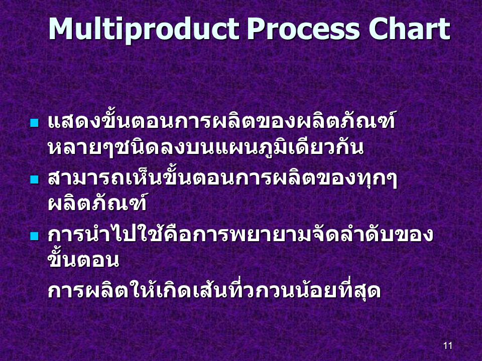 Multiproduct Process Chart