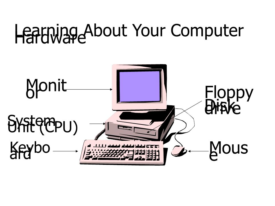 Learning About Your Computer Hardware
