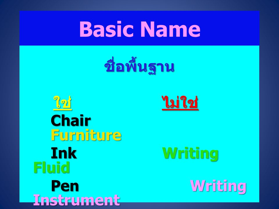 Basic Name ชื่อพื้นฐาน ใช่ ไม่ใช่ Chair Furniture Ink Writing Fluid Pen Writing Instrument Camera Kodak