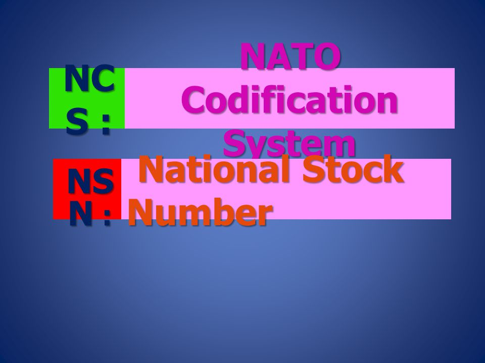 NATO Codification System