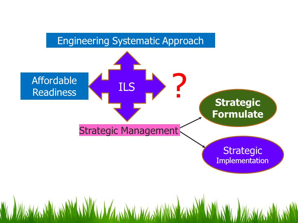 ILS Engineering Systematic Approach Affordable Readiness