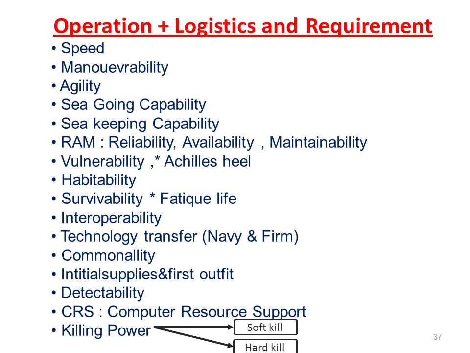 Operation + Logistics and Requirement