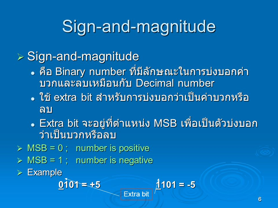 Sign-and-magnitude Sign-and-magnitude