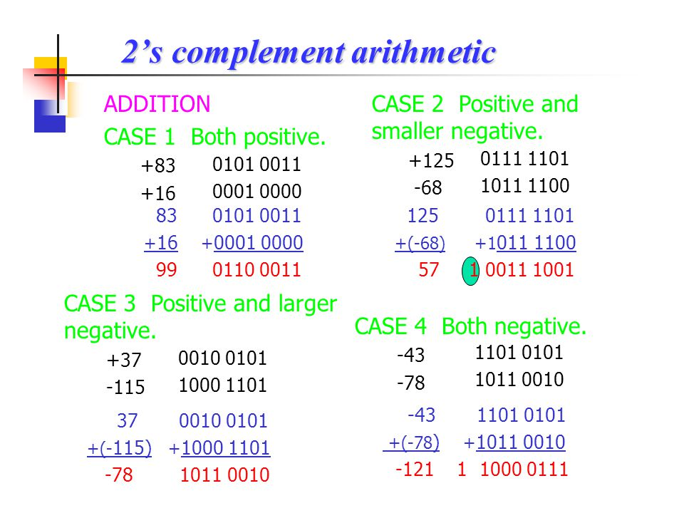 2's complement arithmetic