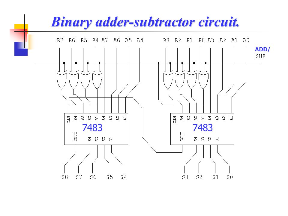 Binary adder-subtractor circuit.