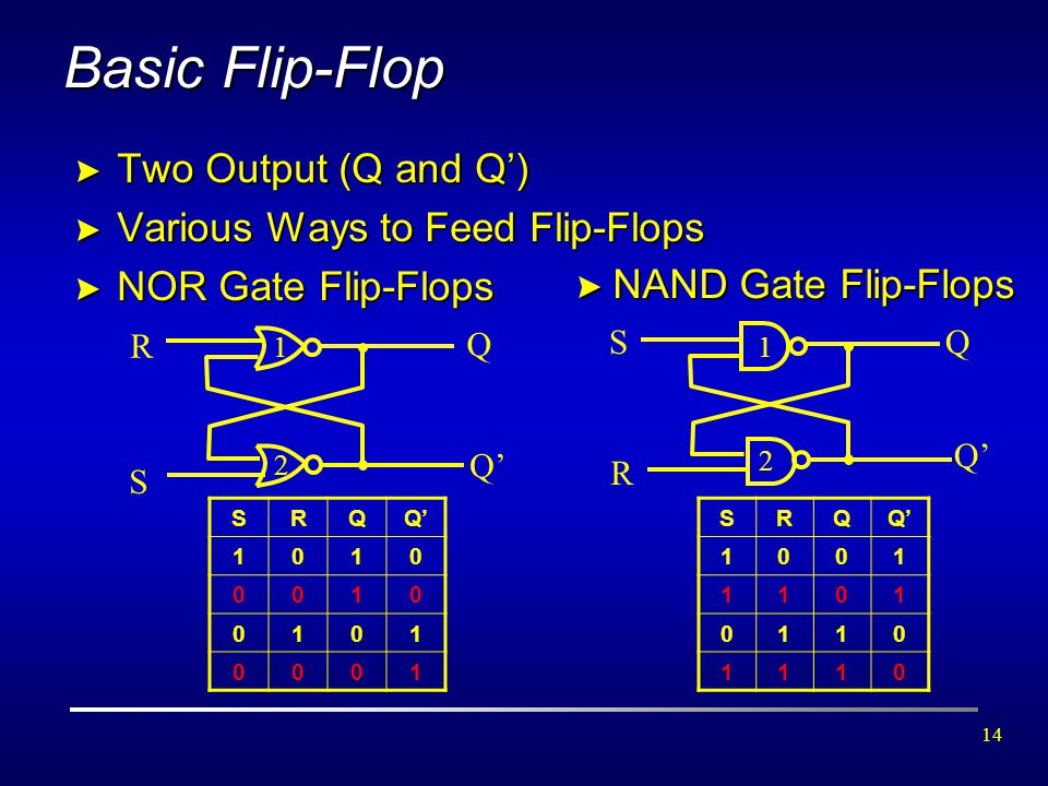 Basic Flip-Flop Two Output (Q and Q') Various Ways to Feed Flip-Flops