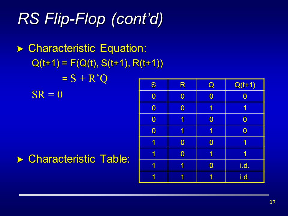 RS Flip-Flop (cont'd) Characteristic Equation: SR = 0
