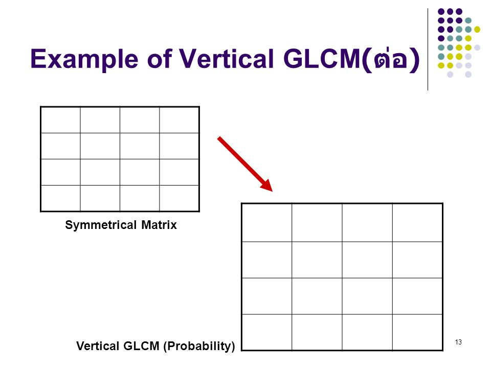 Example of Vertical GLCM(ต่อ)