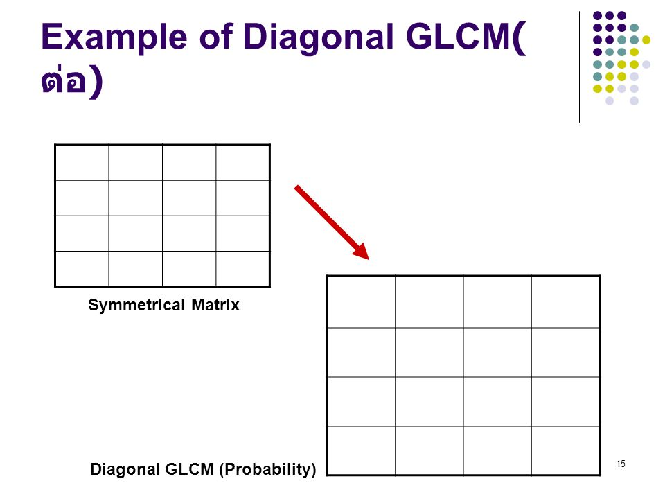 Example of Diagonal GLCM(ต่อ)