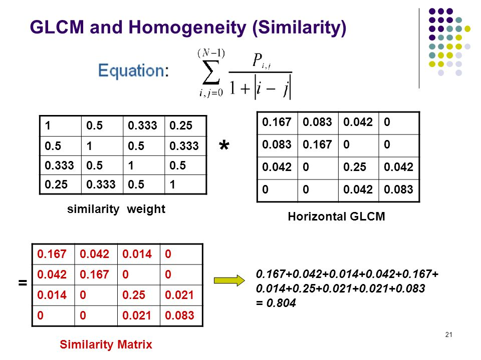 GLCM and Homogeneity (Similarity)